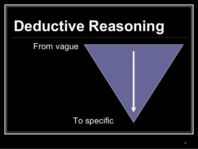 Inductive vs deductive research examples