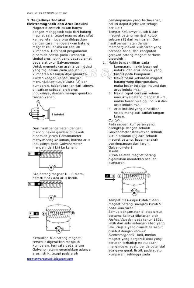 INDUKSI ELEKTROMAGNETIK1. Terjadinya Induksi                           penyimpangan yang berlawanan,Elektromagnetik dan Ar...