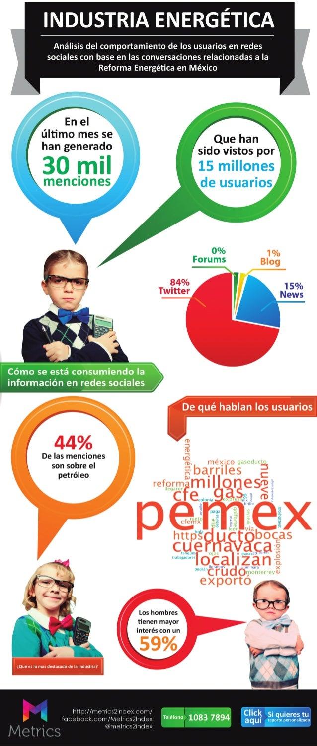 Industria energética en México