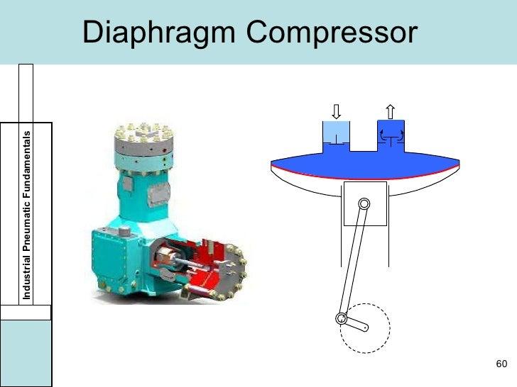 Pneumatic Filter Regulator Pneumatic Free Engine Image