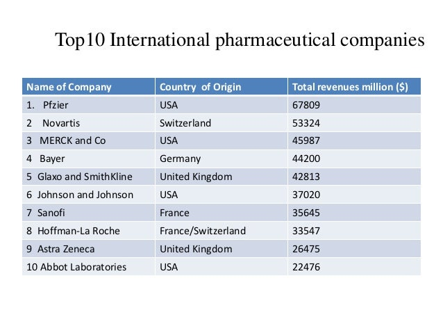 Software on demand pfizer pharmaceutical company