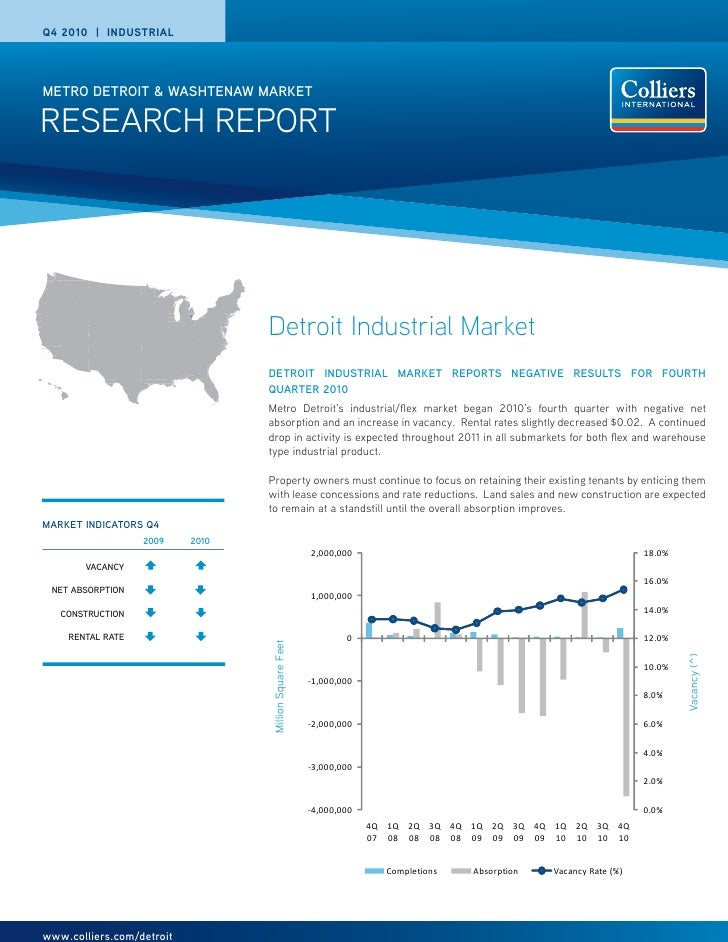 Q4 2010 | INDUSTRIALMETRO DETROIT & WASHTENAW MARKETRESEARCH REPORT                                  Detroit Industrial Ma...