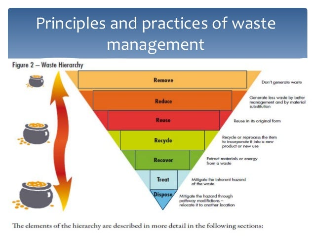 thesis on industrial waste management Waste management is devoted to the presentation and discussion of information on solid waste generation, characterization, minimization, collection .