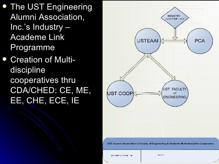<ul><li>The UST Engineering Alumni Association, Inc.'s Industry – Academe Link Programme </li></ul><ul><li>Creation of Mul...