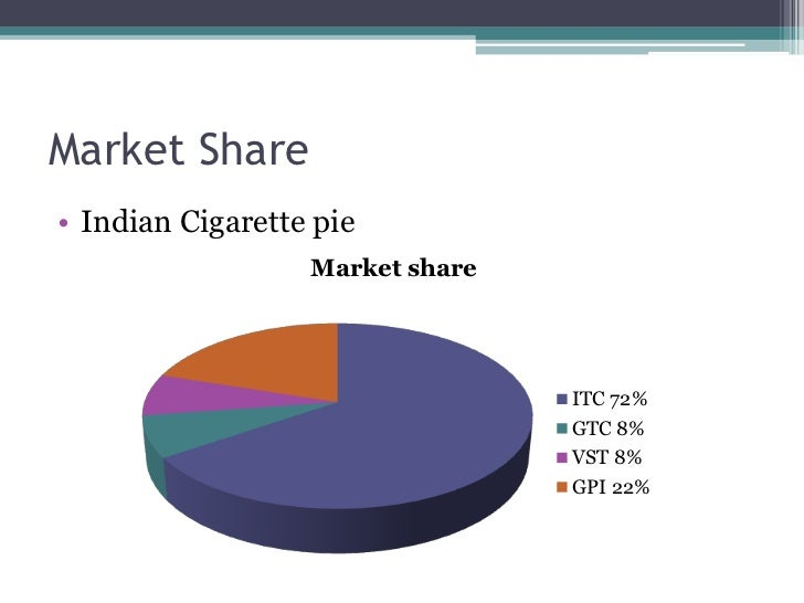 swot analysis for electronic cigarette Marketing plan of electronic cigarette indistinguishable from an ad for cigarettes  (swot analysis) you will learn what our customer's profile is,.