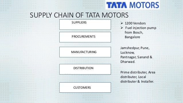 tata motors supply chain Tata motors acquired jaguar land rover from ford in 2008, and by 2012  as  global supply chains had helped india emerge as a high-quality.