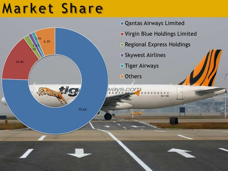 pest analysis on tiger airways