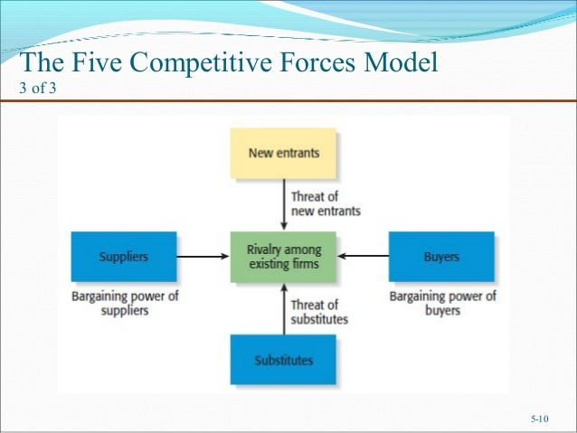 competitive strategy and competitive advantages essay Read this essay on competitive advantage and corporate strategy come browse our large digital warehouse of free sample essays get the knowledge you need in order to pass your classes and more.
