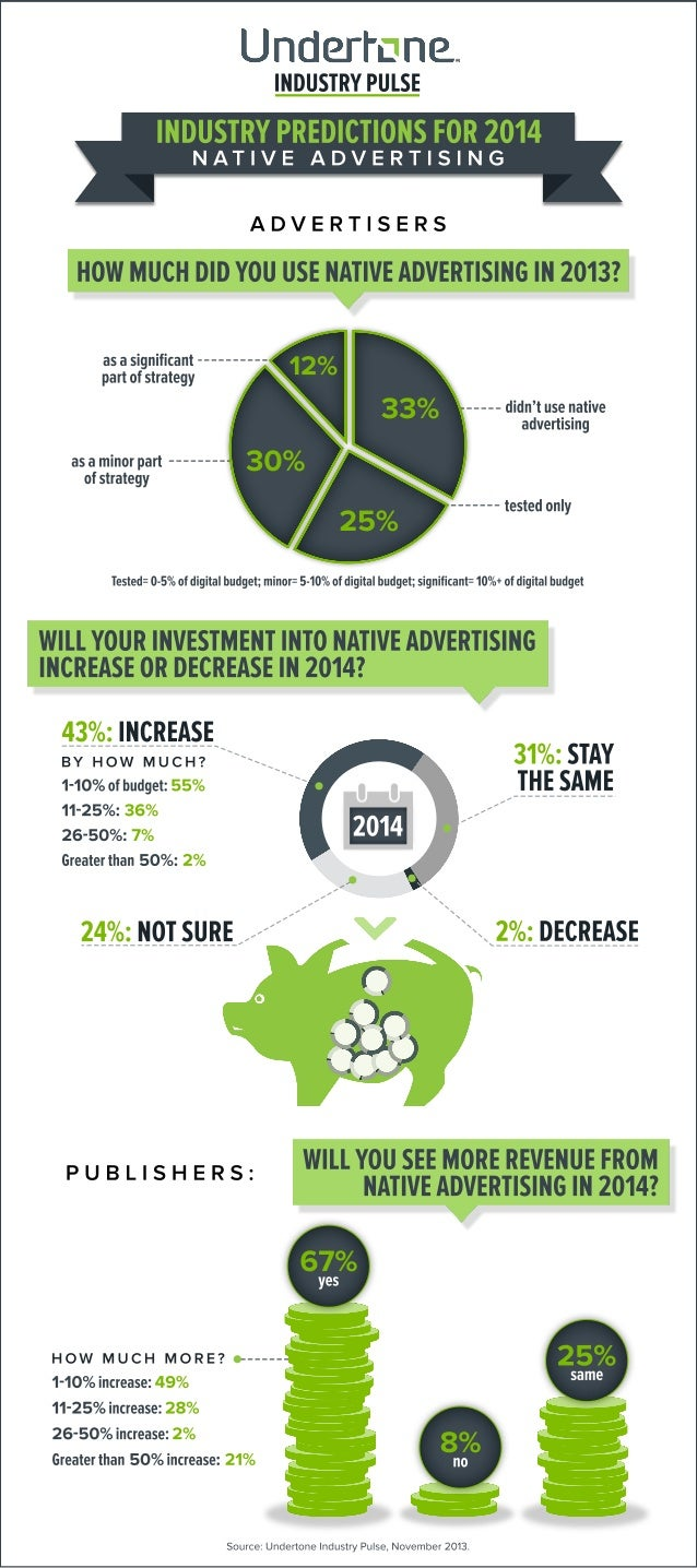 Industry Predictions for 2014: Native Advertising