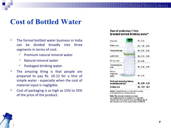 bottled water business plan pdf