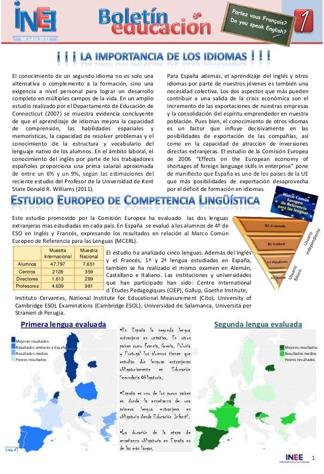 EECL ¿Cuál es la competencia en inglés y francés de los alumnos españoles de 4º ESO en relación con los europeos?