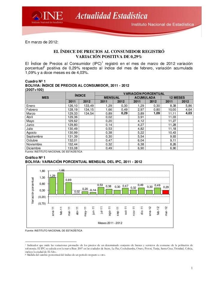 En marzo de 2012:                                         EL ÍNDICE DE PRECIOS AL CONSUMIDOR REGISTRÓ                     ...