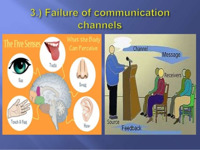 Ineffective Communication Ineffective communication can