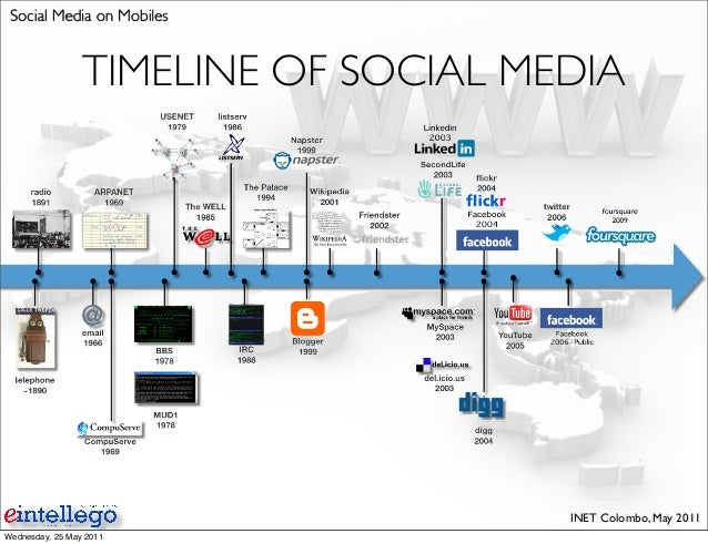 The Social Media Revolution: Exploring the Impact on Journalism and News Media Organizations