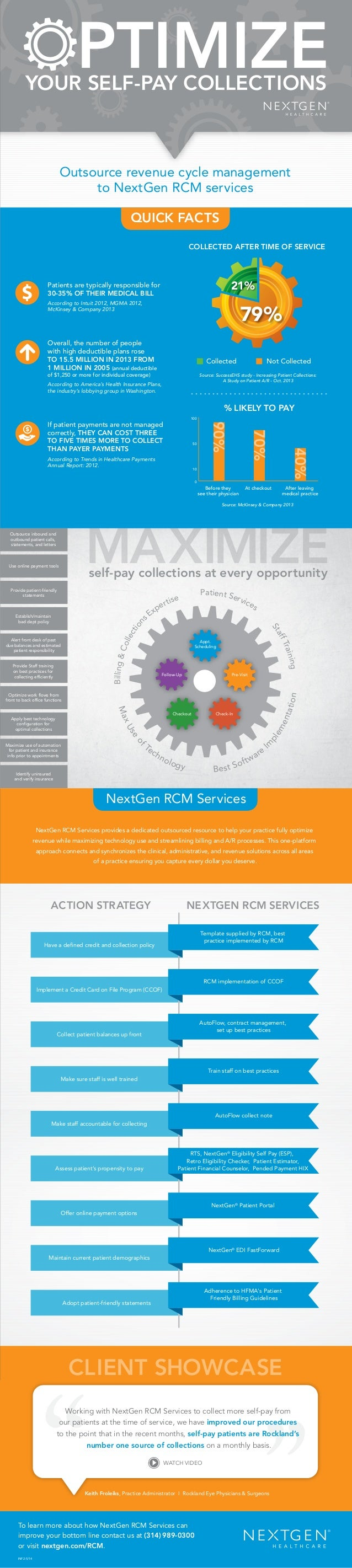 To learn more about how NextGen RCM Services can improve your bottom line contact us at (314) 989-0300 or visit nextgen.co...
