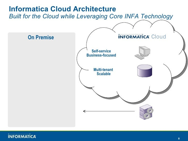 Informatica cloud enterprise class data integration as a for Informatica 9 5 architecture