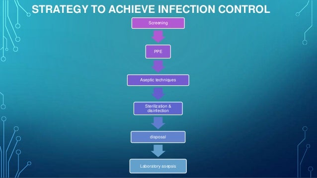 infection control dental essay Free essay: infection control is a central concept to every practice of health care  providers its main objective is to prevent the transmission of.