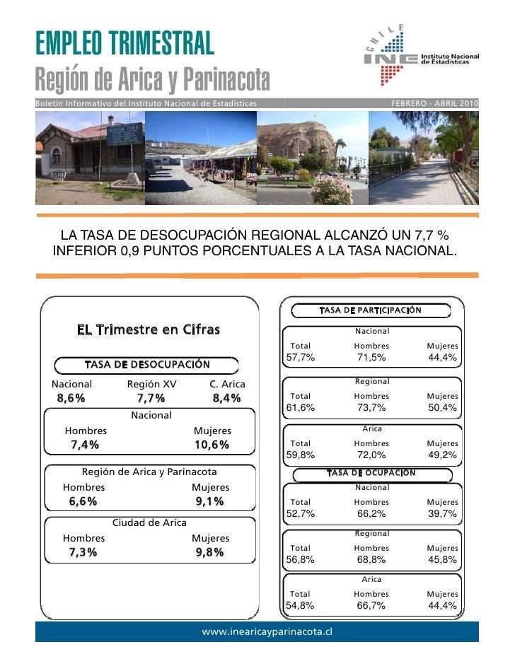 EMPLEO TRIMESTRAL Región de Arica y Parinacota Boletín Informativo del Instituto Nacional de Estadísticas                 ...
