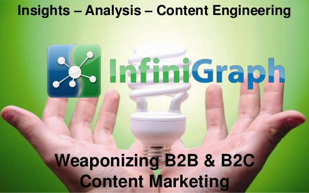Insights – Analysis – Content Engineering  1  Weaponizing B2B & B2C Content Marketing