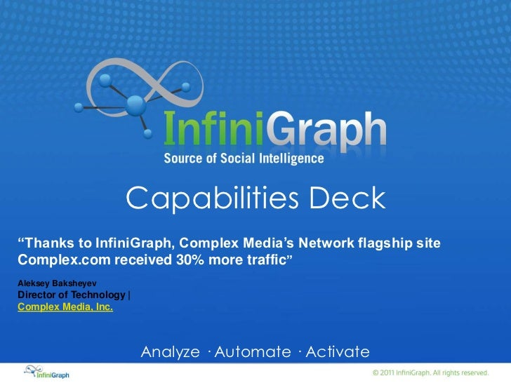"We Put Actionable Intelligence In Social<br />""InfiniGraph paves that path to calculable Social ROI ...... Ads with social..."