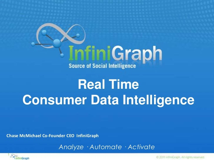 Real Time       Consumer Data IntelligenceChase McMichael Co-Founder CEO InfiniGraph                       Analyze · Autom...