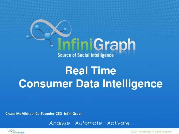 InfiniGraph Capabilities Deck 2012