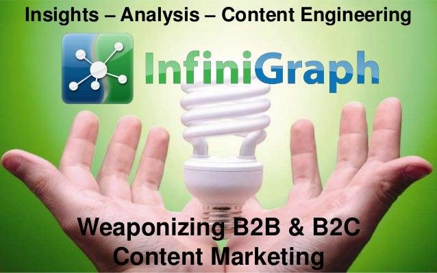 Insights – Analysis – Content Engineering  1  Weaponizing B2B & B2C Content Marketing