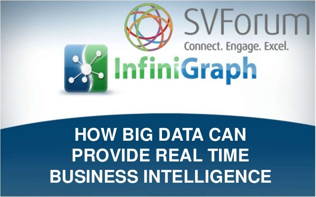 HOW BIG DATA CAN      PROVIDE REAL TIME    BUSINESS INTELLIGENCE1