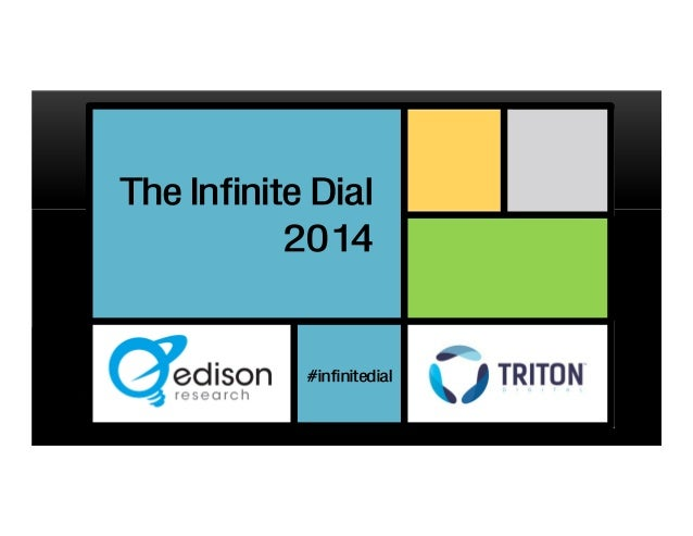The Infinite Dial 2014 #infinitedial