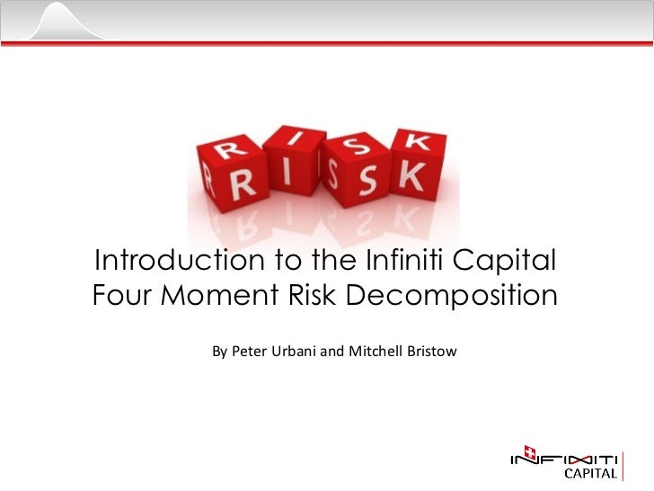 Introduction to the Infiniti Capital  Four Moment Risk Decomposition  By Peter Urbani and Mitchell Bristow