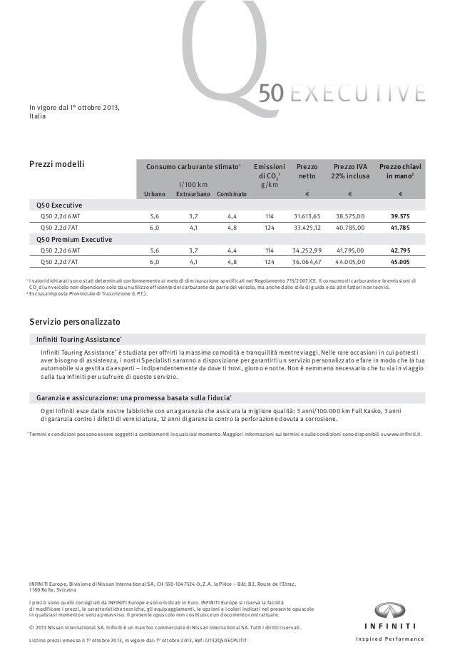 50  In vigore dal 1° ottobre 2013, Italia  Prezzi modelli  Consumo carburante stimato1 l/100 km  Prezzo netto  Prezzo IVA ...