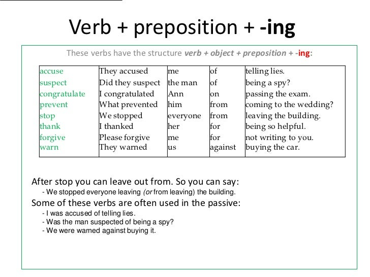 Infinitive Or Ing Form Exercises
