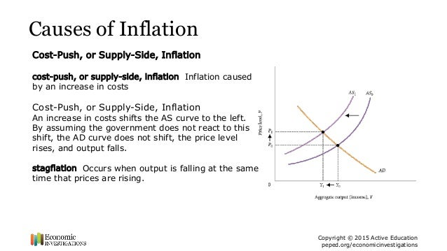 3 causes of inflation