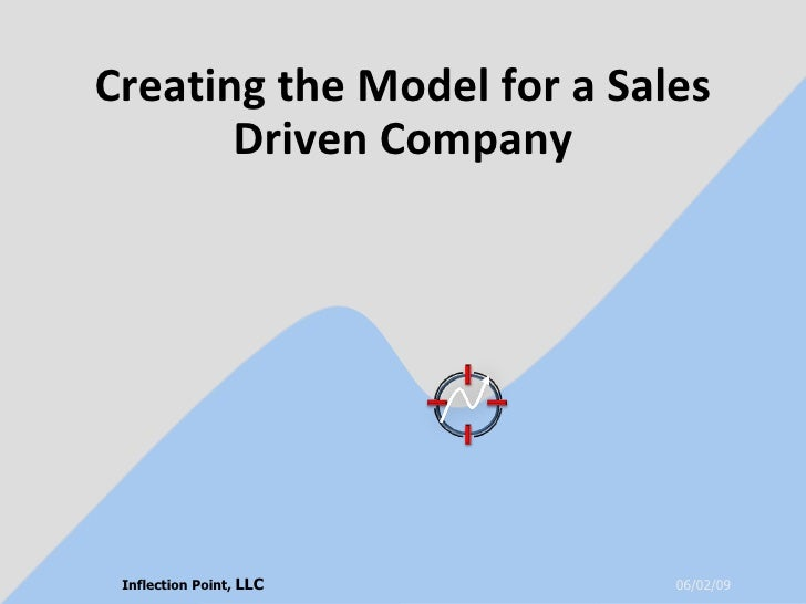 Creating the Model for a Sales Driven Company 06/10/09 Inflection Point,  LLC