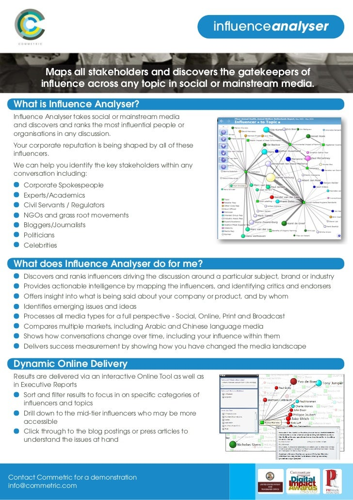 Influence Analyser Product Sheet