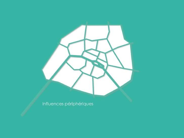 Influences Peripheriques