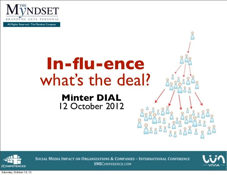 Influence, What influence? How to measure influence and engage with influencers