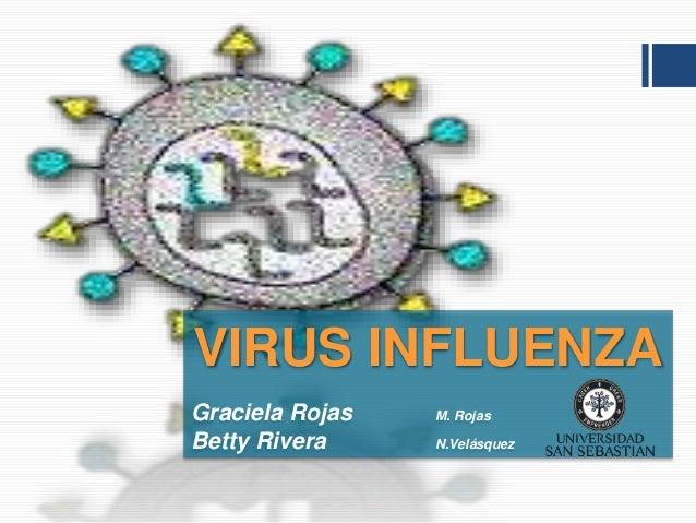 VIRUS INFLUENZA  Graciela Rojas M. Rojas  Betty Rivera N.Velásquez