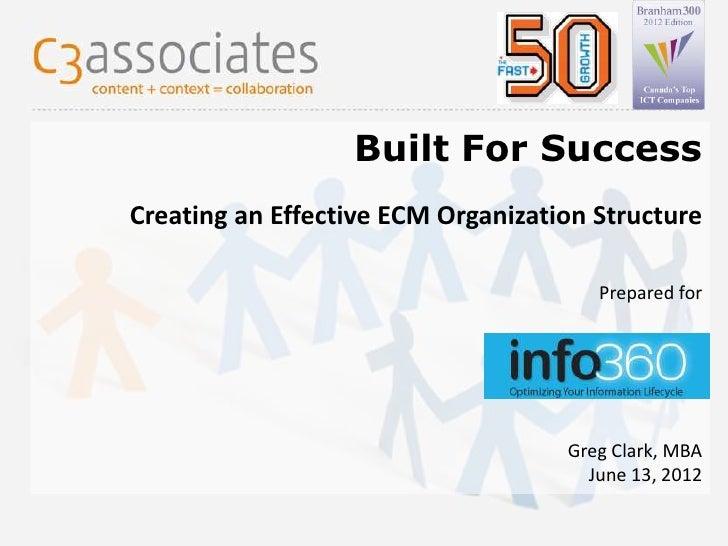Built For SuccessCreating an Effective ECM Organization Structure                                              Prepared fo...