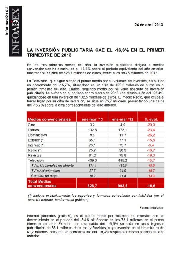 Infoadex: Estudio 1T 2013 > Caída total medios convencionales -16,6%. Internet -3.4%