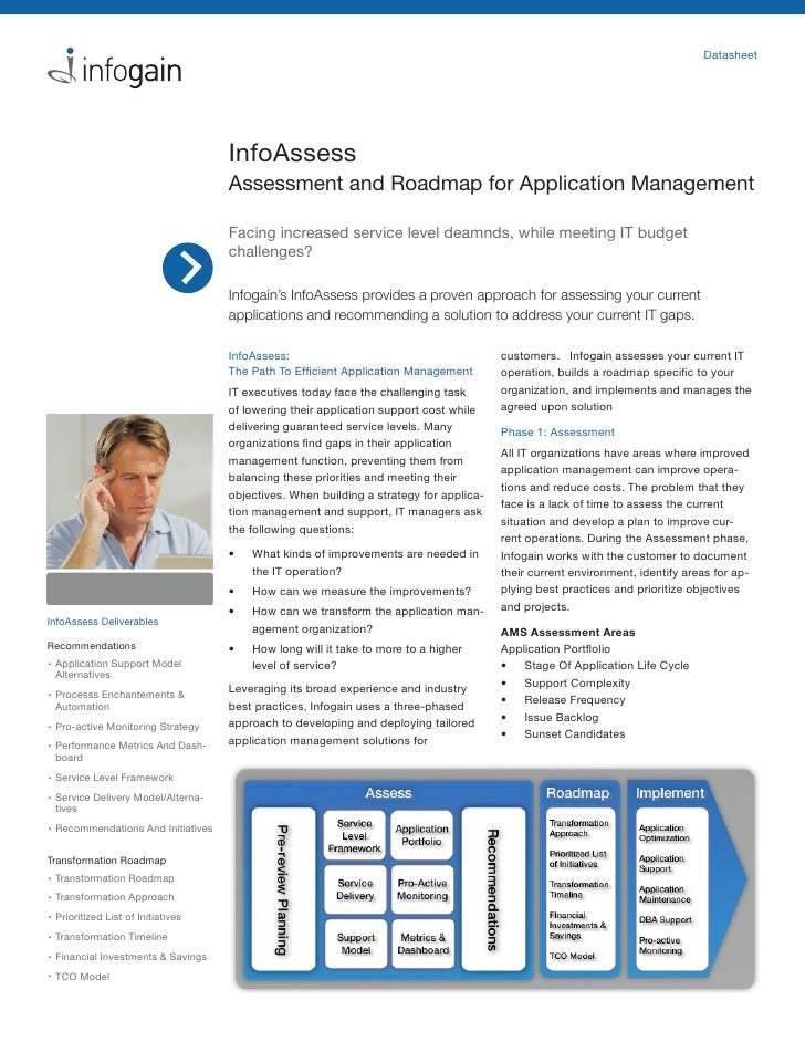Fast-Track Solution to Transform Your Application Management Operation