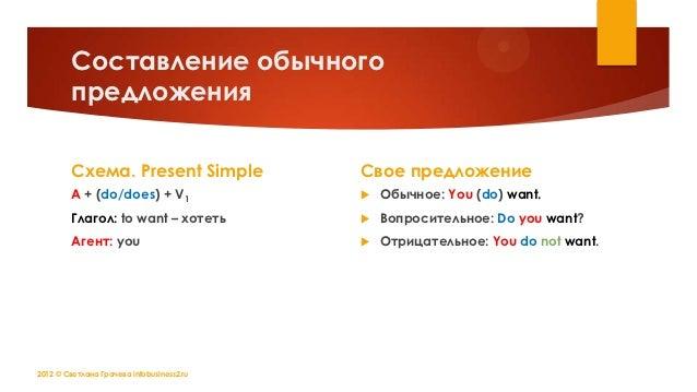 предложения Схема. Present