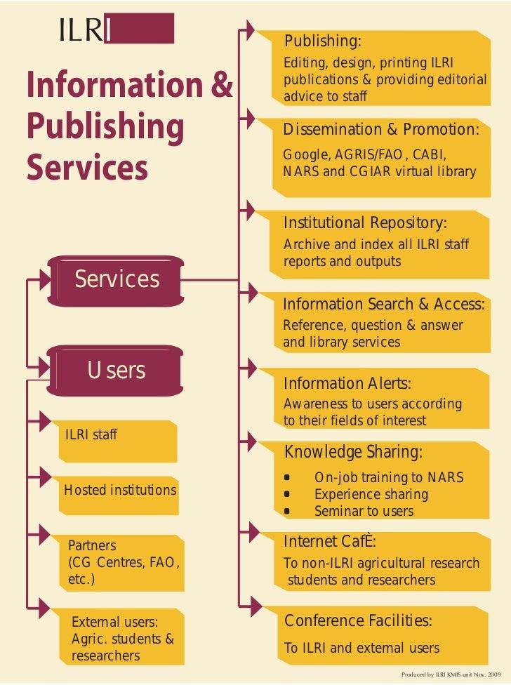 ILRI Information & Publishing Services