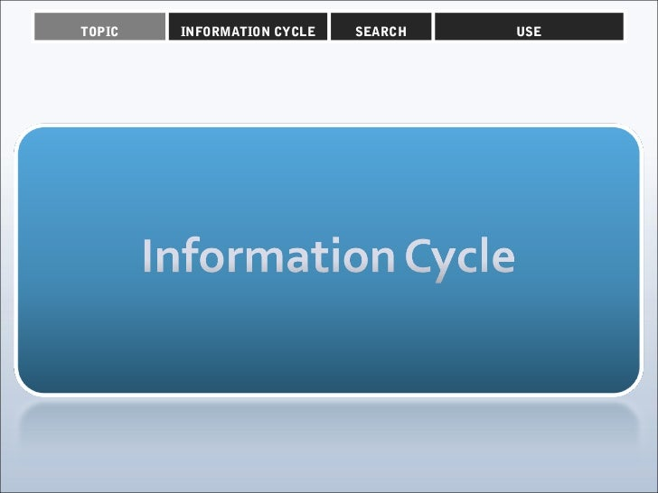 TOPIC   INFORMATION CYCLE   SEARCH   USE
