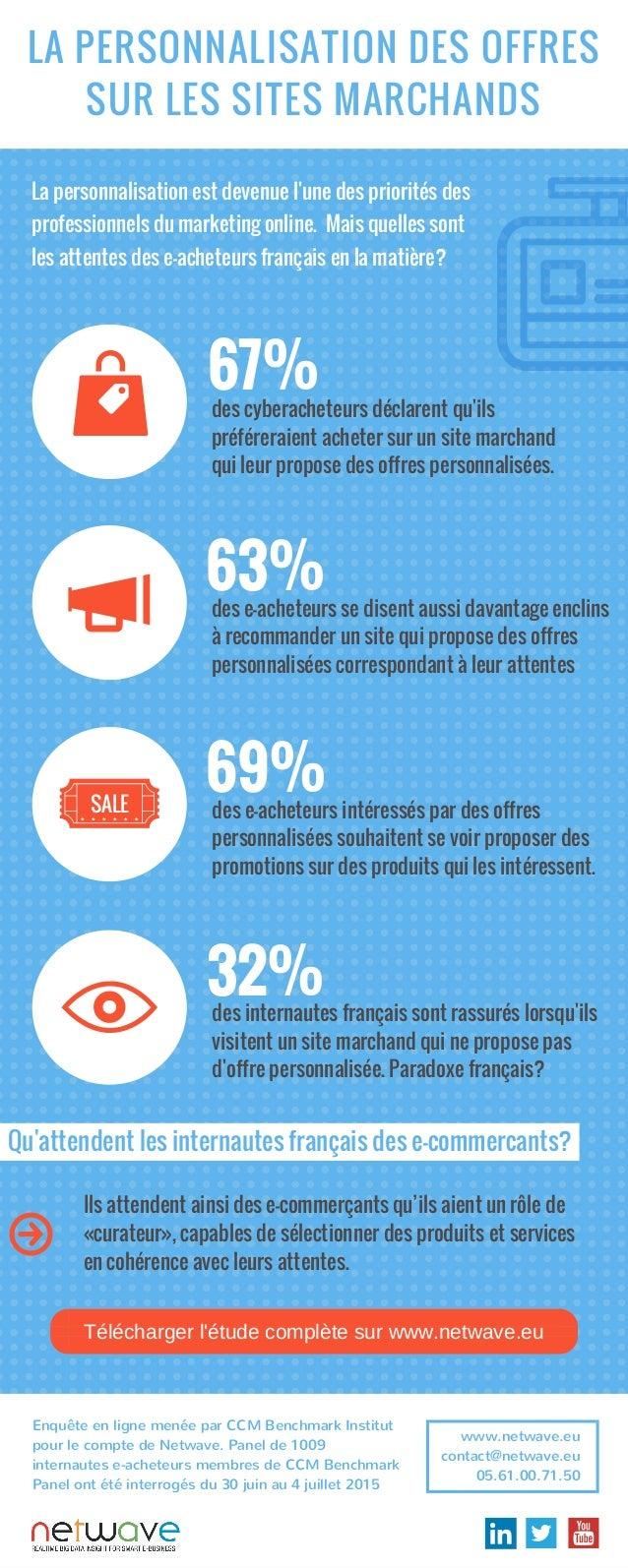 LA PERSONNALISATION DES OFFRES SUR LES SITES MARCHANDS 67% La personnalisation est devenue l'une des priorités des profess...