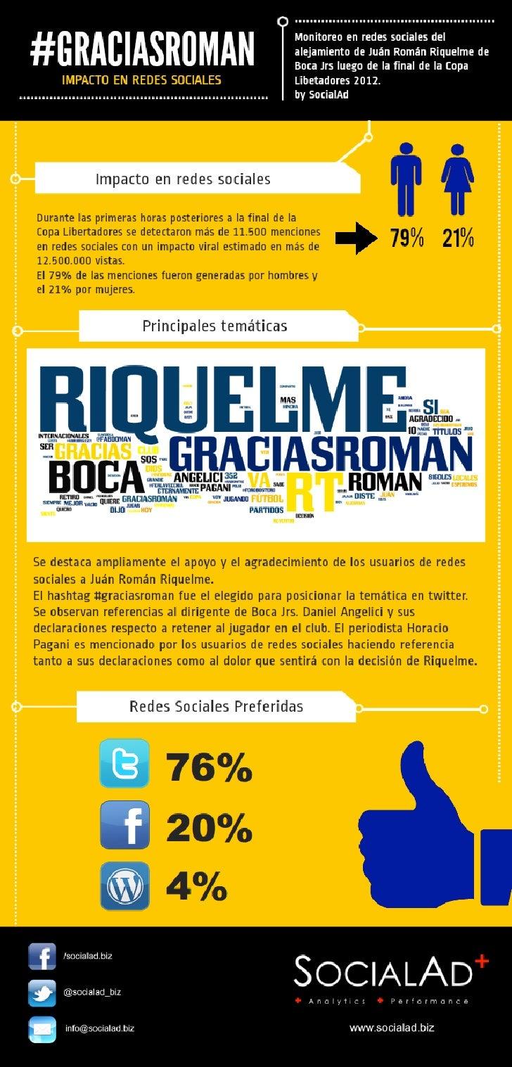 Informe de SocialAd sobre el impacto del alejamiento de Riquelme de Boca Jrs.