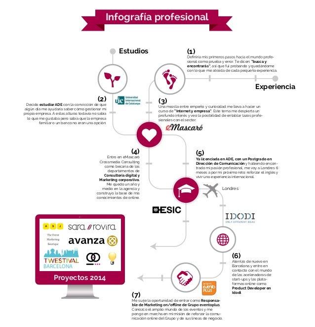 Infografía profesional (5) Ya licenciada en ADE, con un Postgrado en Dirección de Comunicación y habiendo encon- trado mi ...