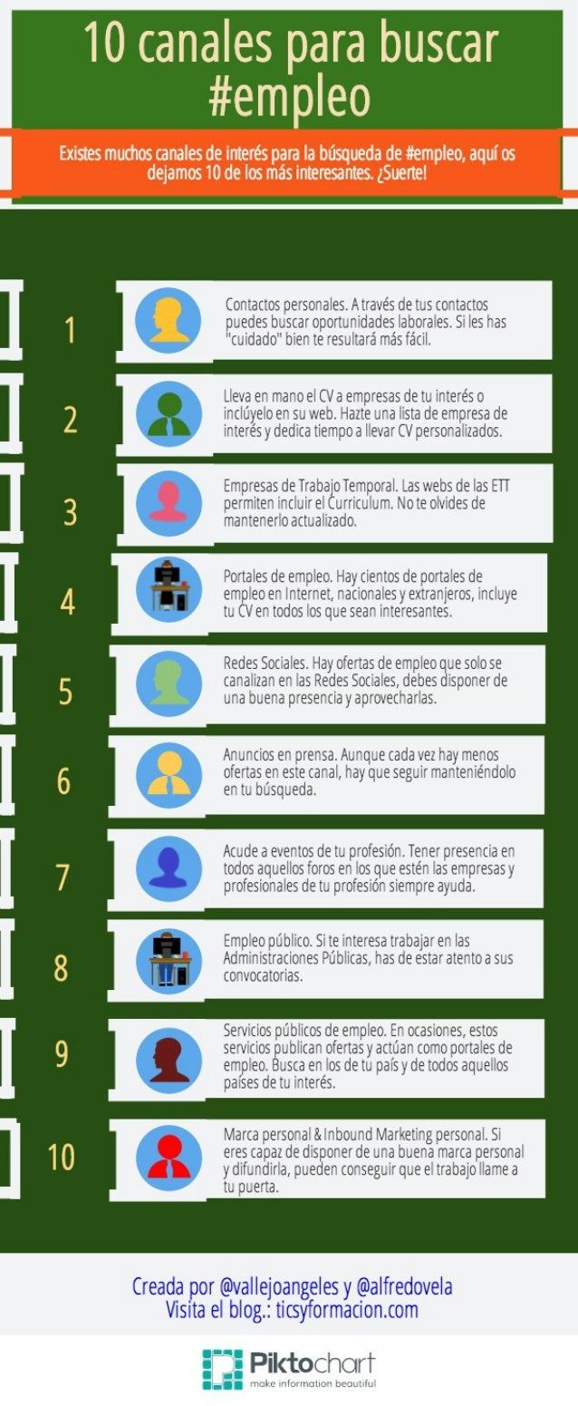 Infografia10canalesparabuscarempleo