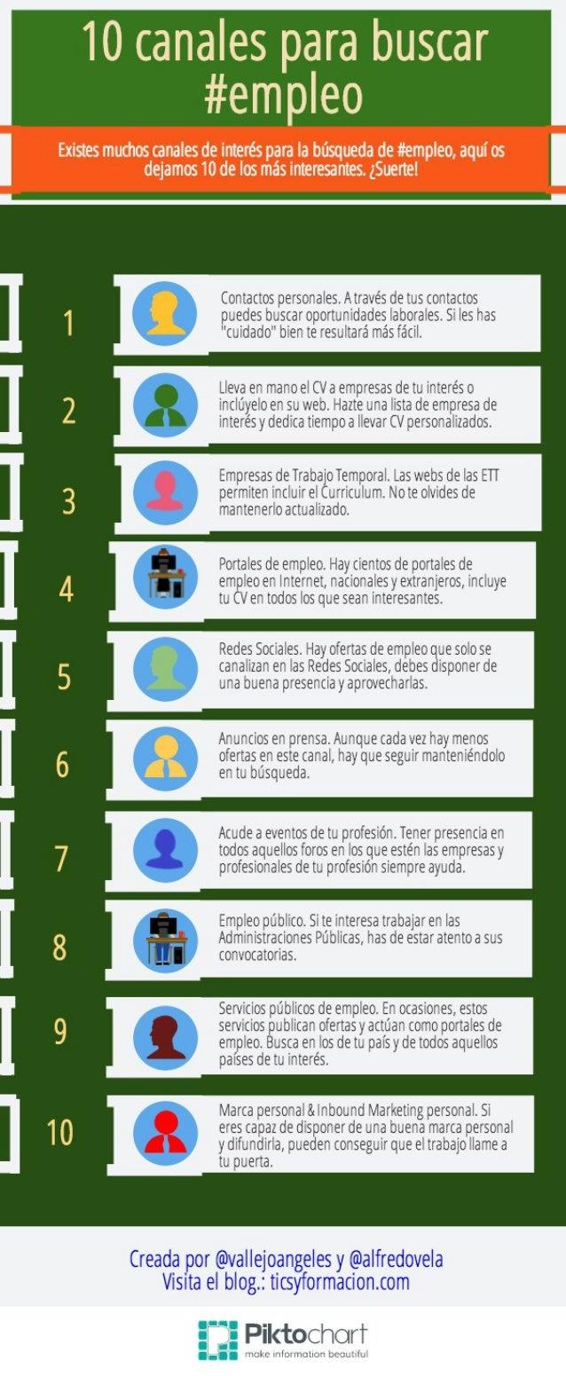 10 canales para buscar empleo