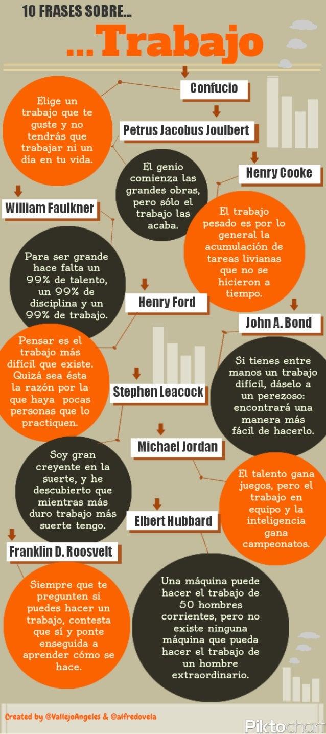 10 citas célebres sobre trabajo